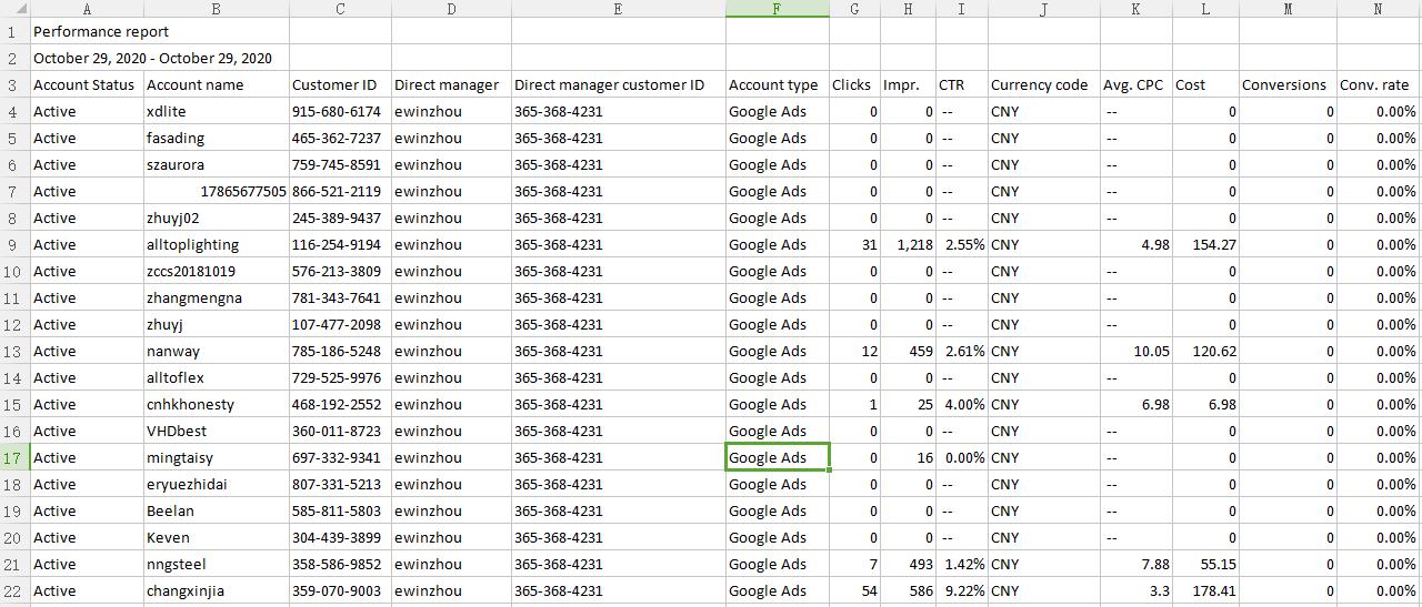下载源数据为数据透视表做准备
